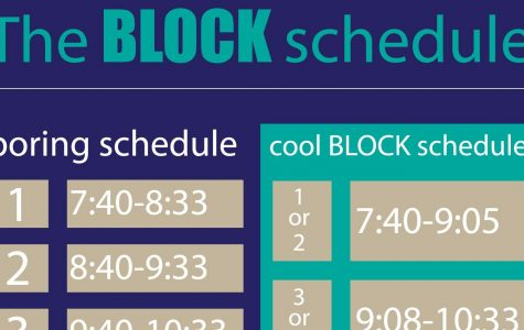 Teachers Have Mixed Reactions on Potential Switch to Block Schedule