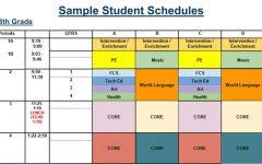The Block Schedule Debate- Students Weigh In