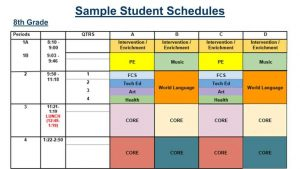 The Block Schedule Debate- Students Weigh In