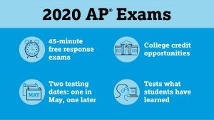 A Closer Look at The College Board's Changes to AP Testing