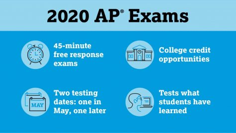 A Closer Look at The College Board