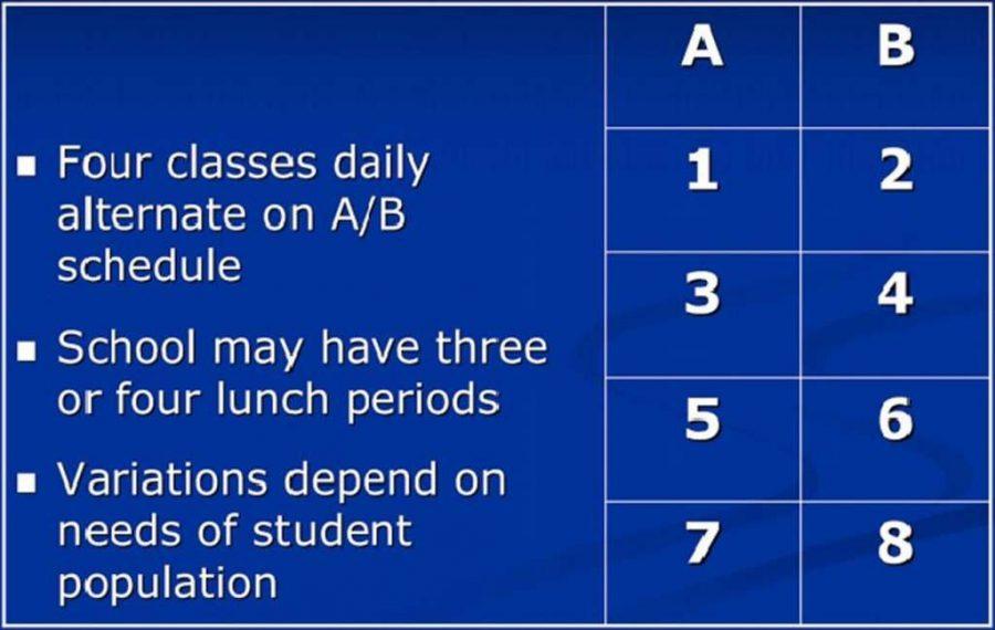 Sample+schedule+courtesy+of+Stamford+Public+Schools